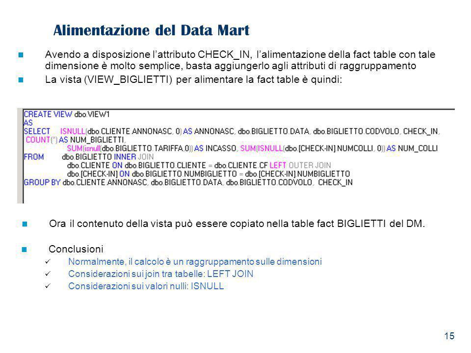 15 Alimentazione del Data Mart Avendo a disposizione lattributo CHECK_IN, lalimentazione della fact table con tale dimensione è molto semplice, basta