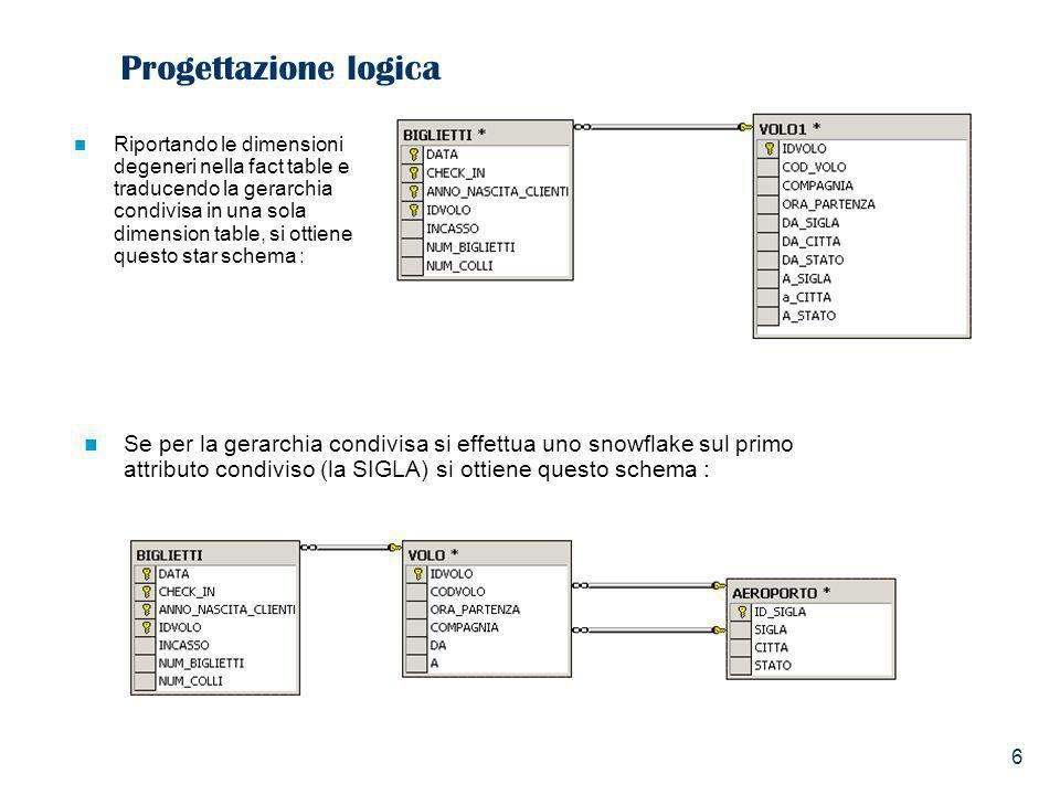 6 Progettazione logica Riportando le dimensioni degeneri nella fact table e traducendo la gerarchia condivisa in una sola dimension table, si ottiene