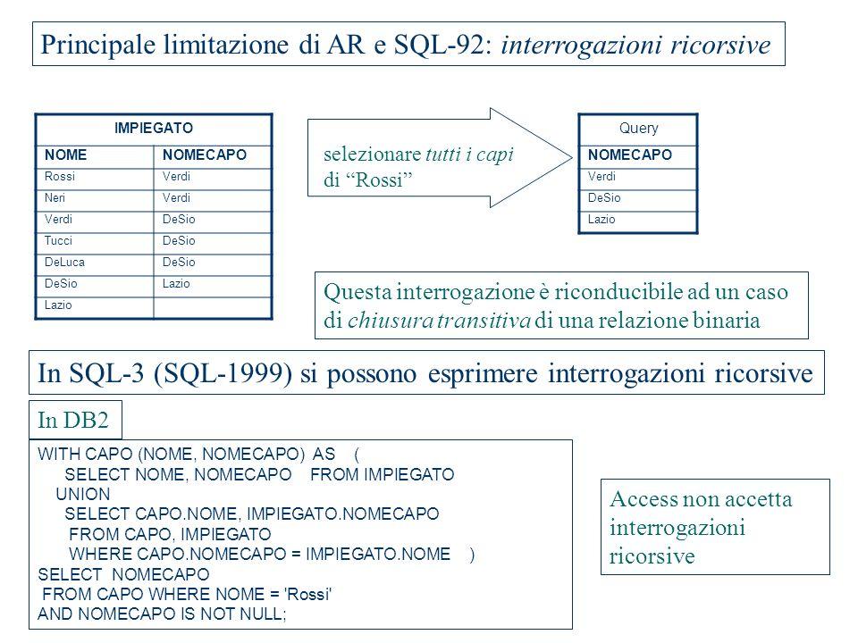 Interrogazioni Ricorsive in SQL In SQL2 non è possibile definire interrogazioni che facciano uso della ricorsione Esempio – Impiegato(Nome,NomeCapo) – non è possibile esprimere linterrogazione che ritrova tutti i capi di un impiegato, con un numero arbitrario di livelli intermedi per risolvere queste interrogazioni con SQL2, è necessario utilizzare SQL da programma (o stored procedure) in SQL-99 cè la possibilità di esprimere interrogazioni ricorsive base teorica: basi di dati deduttive – Capo(Nome,NomeCapo) Capo(Nome,NomeCapo) – Capo(Nome,NomeCapo) Impiegato(Nome,impiegato1), Capo(impiegato1,NomeCapo) – Capo è una vista ricorsiva: nella sua definizione usa se stessa