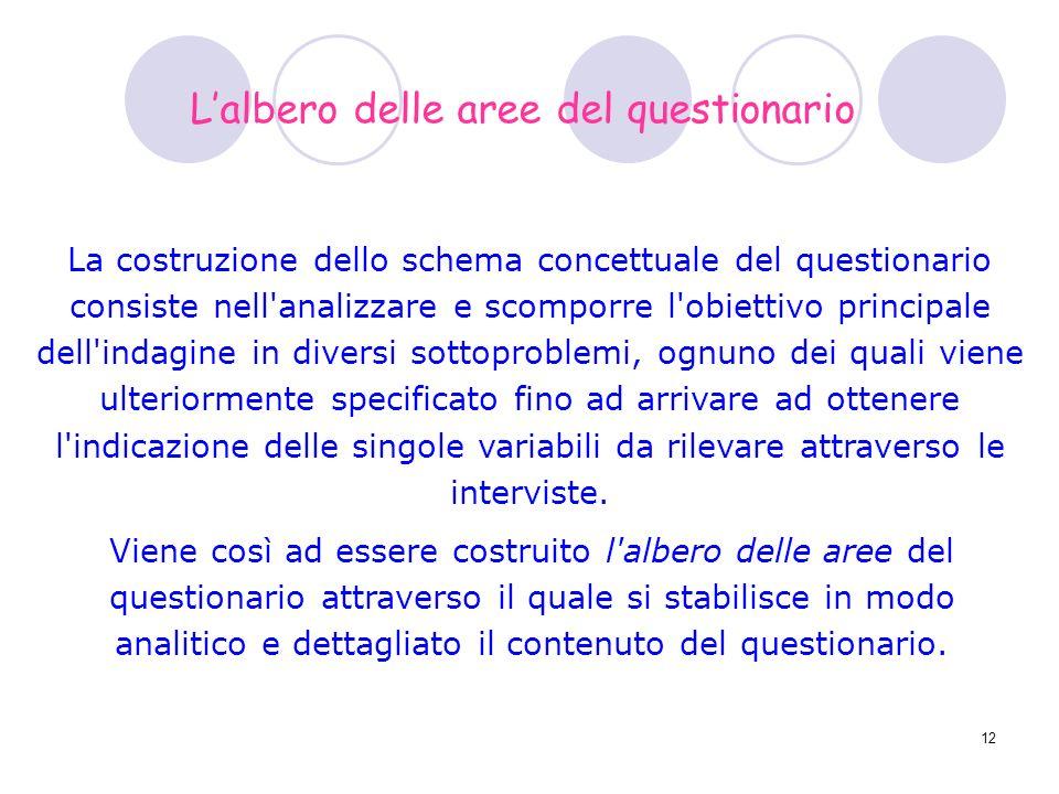 12 La costruzione dello schema concettuale del questionario consiste nell'analizzare e scomporre l'obiettivo principale dell'indagine in diversi sotto
