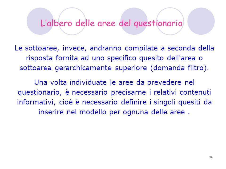 14 Le sottoaree, invece, andranno compilate a seconda della risposta fornita ad uno specifico quesito dell'area o sottoarea gerarchicamente superiore