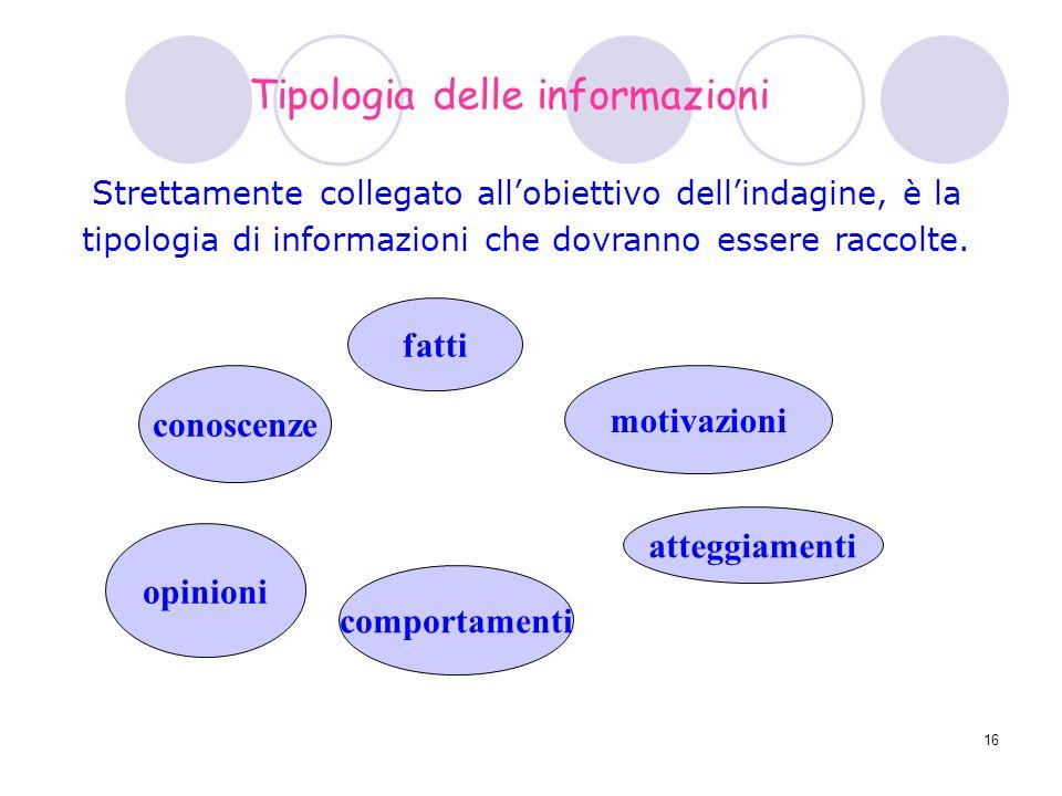 16 Strettamente collegato allobiettivo dellindagine, è la tipologia di informazioni che dovranno essere raccolte. Tipologia delle informazioni fatti c