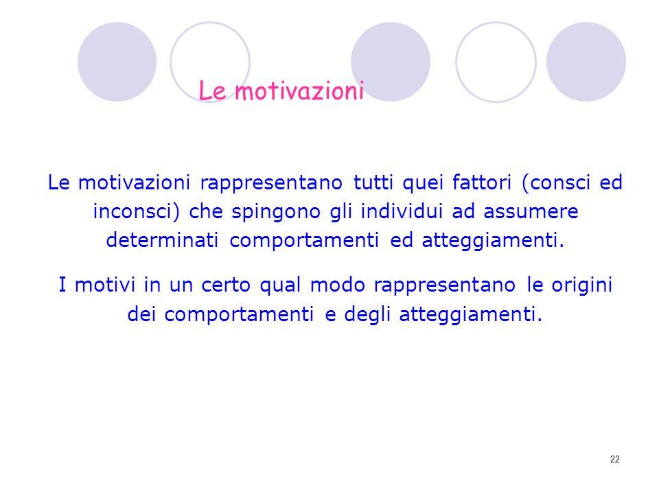 22 Le motivazioni rappresentano tutti quei fattori (consci ed inconsci) che spingono gli individui ad assumere determinati comportamenti ed atteggiame