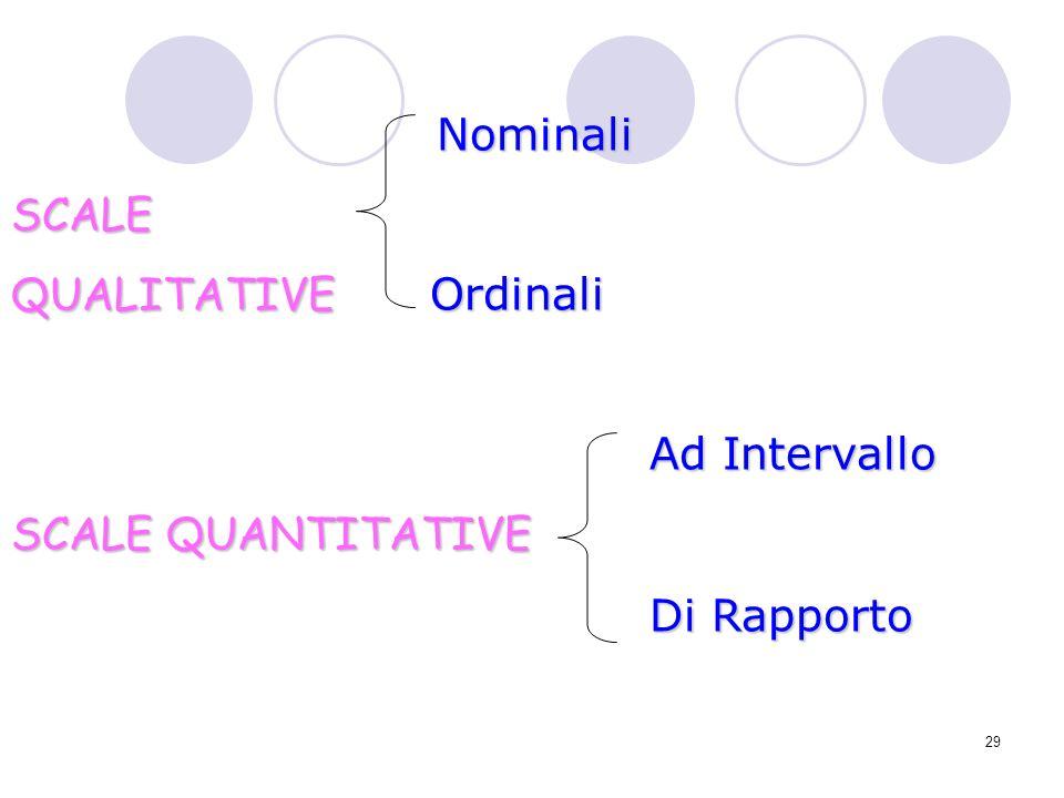 29 NominaliSCALE QUALITATIVE Ordinali Ad Intervallo SCALE QUANTITATIVE Di Rapporto