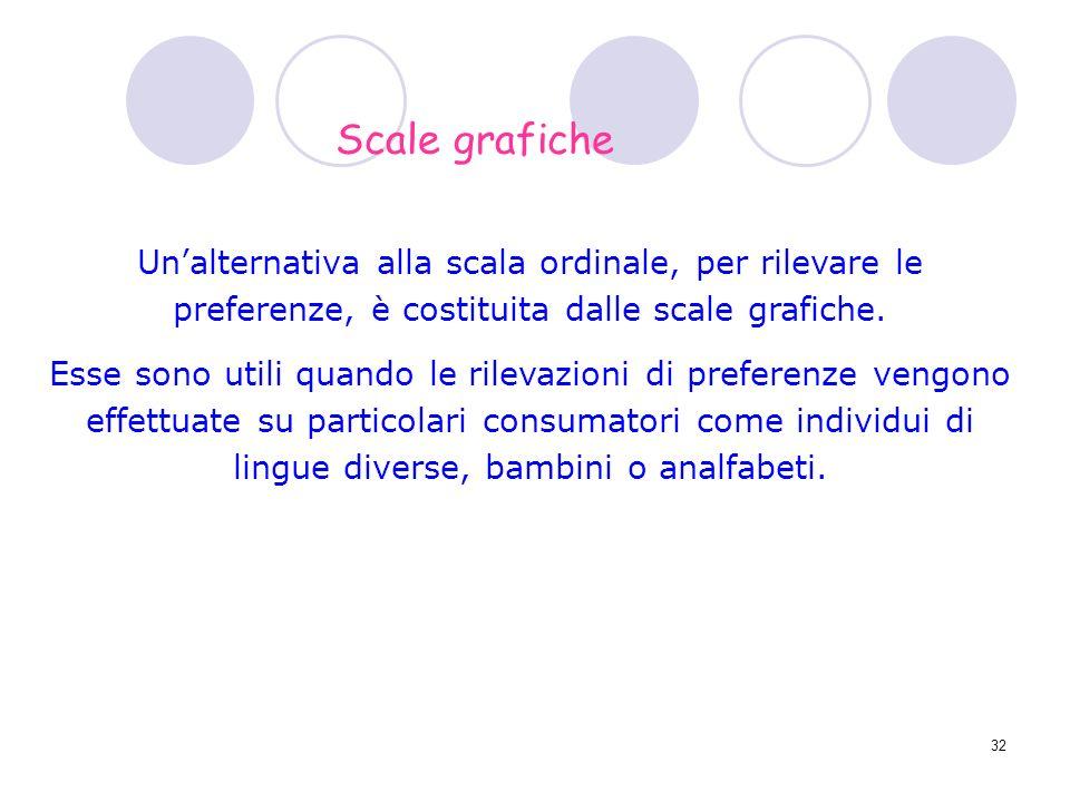 32 Unalternativa alla scala ordinale, per rilevare le preferenze, è costituita dalle scale grafiche. Esse sono utili quando le rilevazioni di preferen