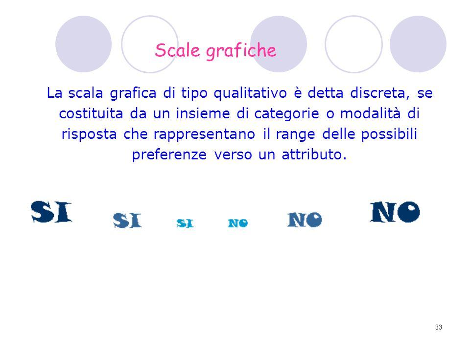 33 La scala grafica di tipo qualitativo è detta discreta, se costituita da un insieme di categorie o modalità di risposta che rappresentano il range d