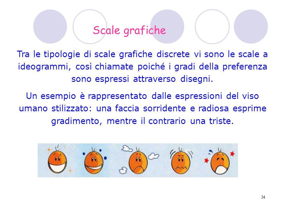 34 Tra le tipologie di scale grafiche discrete vi sono le scale a ideogrammi, così chiamate poiché i gradi della preferenza sono espressi attraverso d