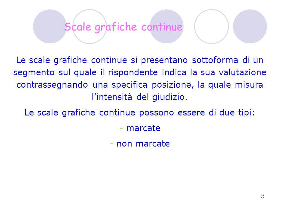 35 Scale grafiche continue Le scale grafiche continue si presentano sottoforma di un segmento sul quale il rispondente indica la sua valutazione contr