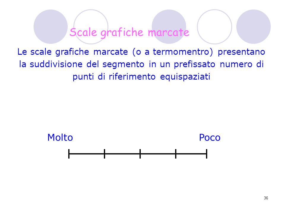 36 Le scale grafiche marcate (o a termomentro) presentano la suddivisione del segmento in un prefissato numero di punti di riferimento equispaziati Sc