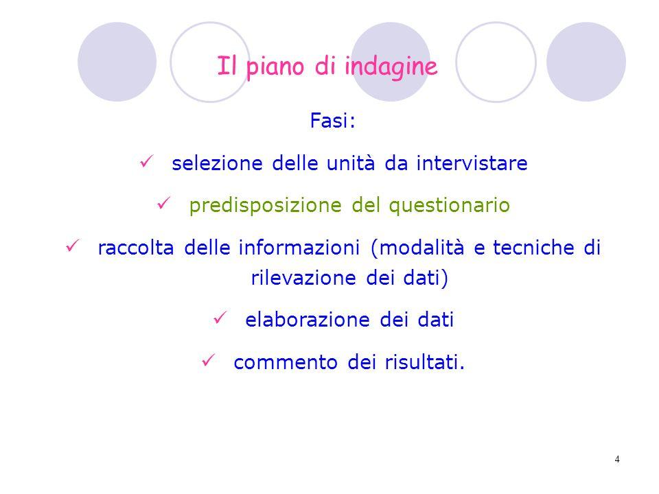 4 Fasi: selezione delle unità da intervistare predisposizione del questionario raccolta delle informazioni (modalità e tecniche di rilevazione dei dat