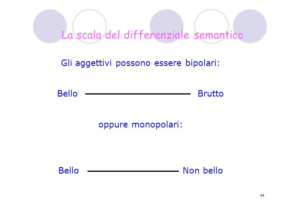 44 Gli aggettivi possono essere bipolari: BelloBrutto oppure monopolari: Bello Non bello La scala del differenziale semantico