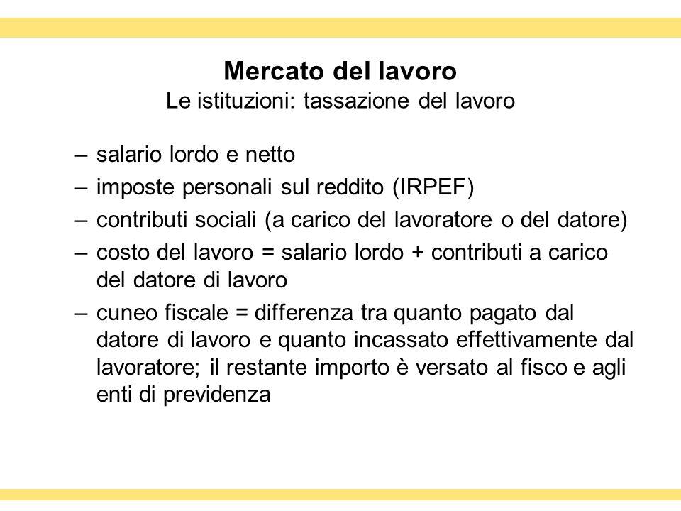 Mercato del lavoro Le istituzioni: tassazione del lavoro –salario lordo e netto –imposte personali sul reddito (IRPEF) –contributi sociali (a carico d
