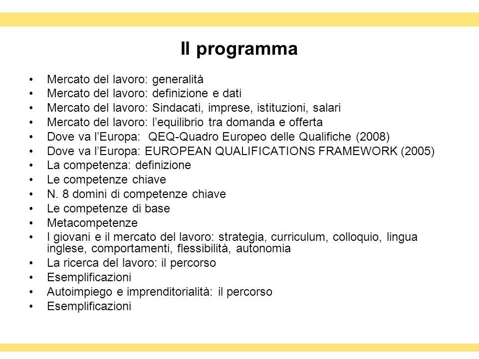 Il programma Mercato del lavoro: generalità Mercato del lavoro: definizione e dati Mercato del lavoro: Sindacati, imprese, istituzioni, salari Mercato