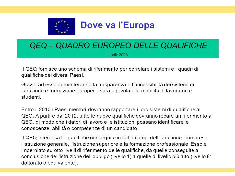 Dove va lEuropa QEQ – QUADRO EUROPEO DELLE QUALIFICHE aprile 2008 Il QEQ fornisce uno schema di riferimento per correlare i sistemi e i quadri di qual