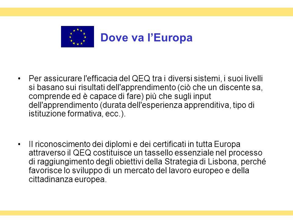 Dove va lEuropa Per assicurare l'efficacia del QEQ tra i diversi sistemi, i suoi livelli si basano sui risultati dell'apprendimento (ciò che un discen