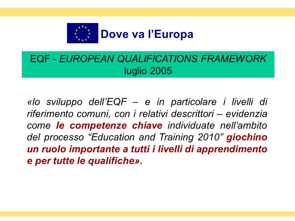 Dove va lEuropa «lo sviluppo dellEQF – e in particolare i livelli di riferimento comuni, con i relativi descrittori – evidenzia come le competenze chi