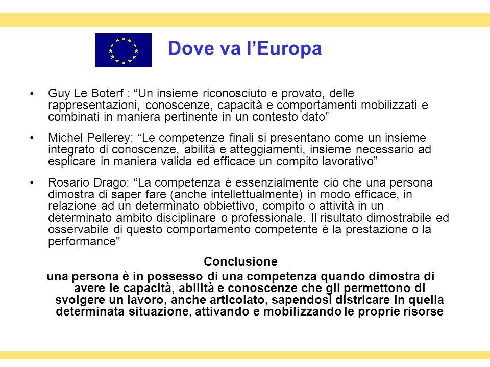 Dove va lEuropa Guy Le Boterf : Un insieme riconosciuto e provato, delle rappresentazioni, conoscenze, capacità e comportamenti mobilizzati e combinat