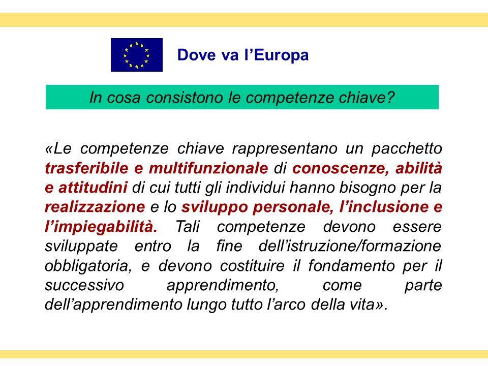Dove va lEuropa «Le competenze chiave rappresentano un pacchetto trasferibile e multifunzionale di conoscenze, abilità e attitudini di cui tutti gli i