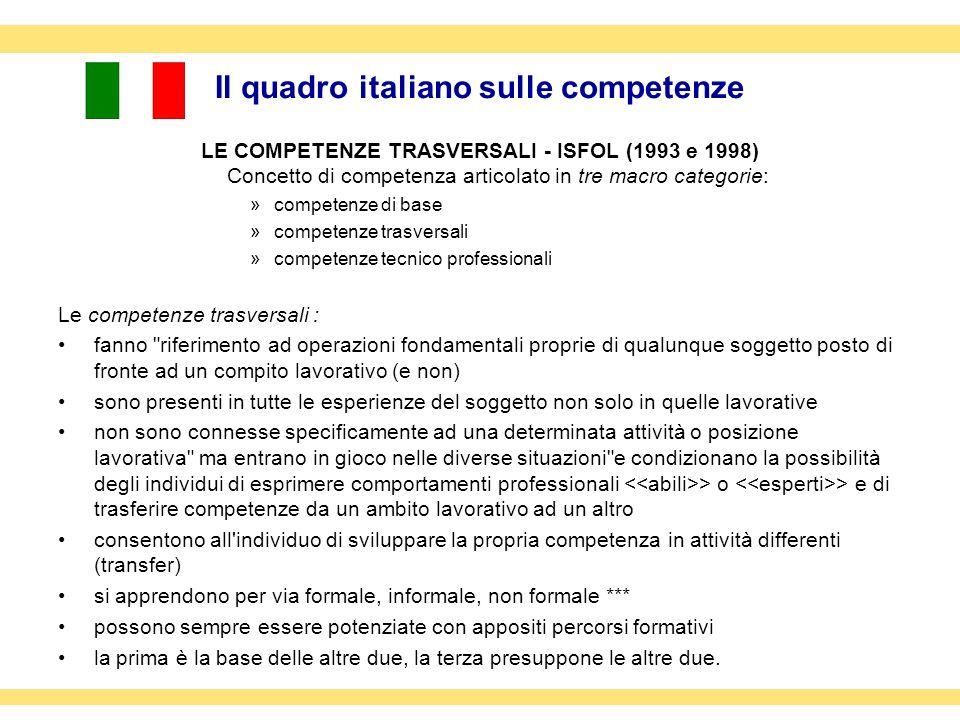 Il quadro italiano sulle competenze LE COMPETENZE TRASVERSALI - ISFOL (1993 e 1998) Concetto di competenza articolato in tre macro categorie: »compete
