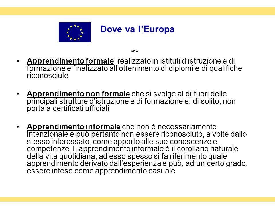 Dove va lEuropa *** Apprendimento formale, realizzato in istituti distruzione e di formazione e finalizzato allottenimento di diplomi e di qualifiche