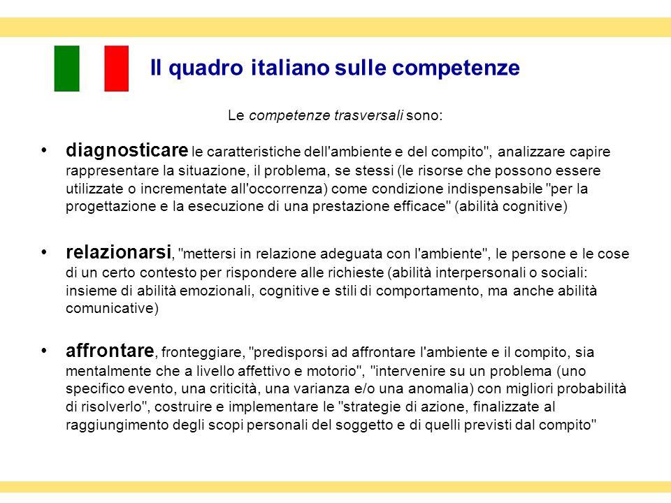 Il quadro italiano sulle competenze Le competenze trasversali sono: diagnosticare le caratteristiche dell'ambiente e del compito