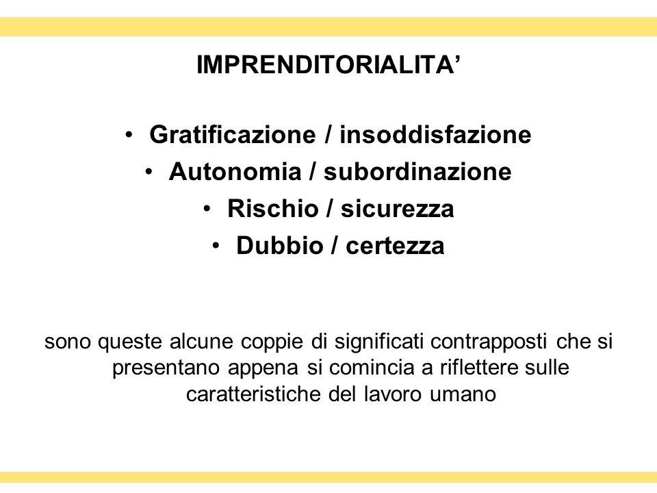 IMPRENDITORIALITA Gratificazione / insoddisfazione Autonomia / subordinazione Rischio / sicurezza Dubbio / certezza sono queste alcune coppie di signi