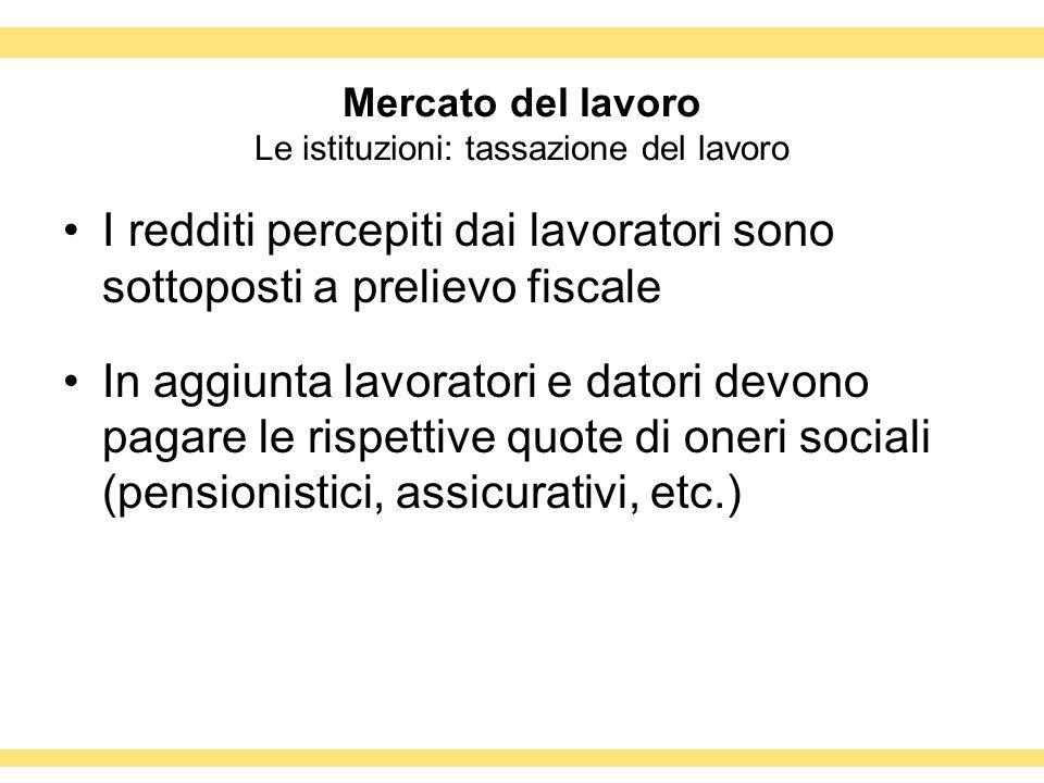 Mercato del lavoro Le istituzioni: tassazione del lavoro I redditi percepiti dai lavoratori sono sottoposti a prelievo fiscale In aggiunta lavoratori