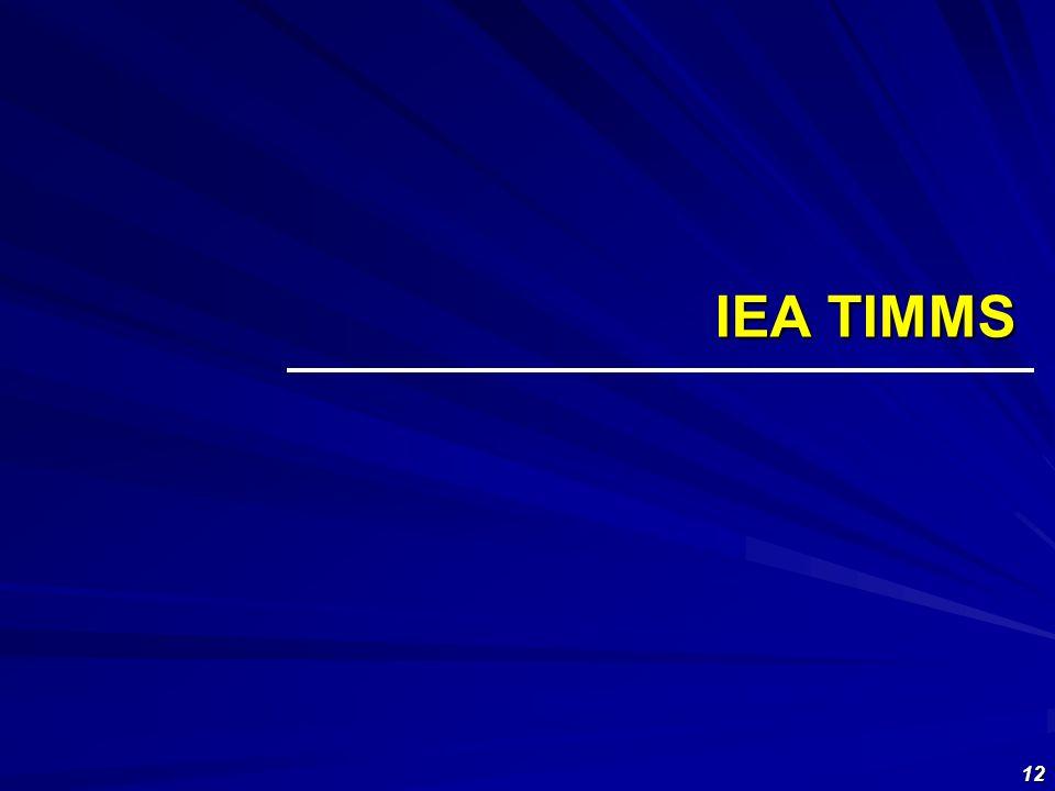 12 IEA TIMMS