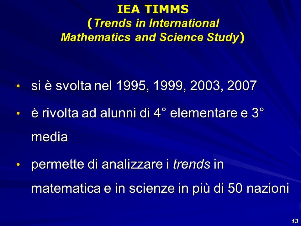 13 si è svolta nel 1995, 1999, 2003, 2007 si è svolta nel 1995, 1999, 2003, 2007 è rivolta ad alunni di 4° elementare e 3° media è rivolta ad alunni d