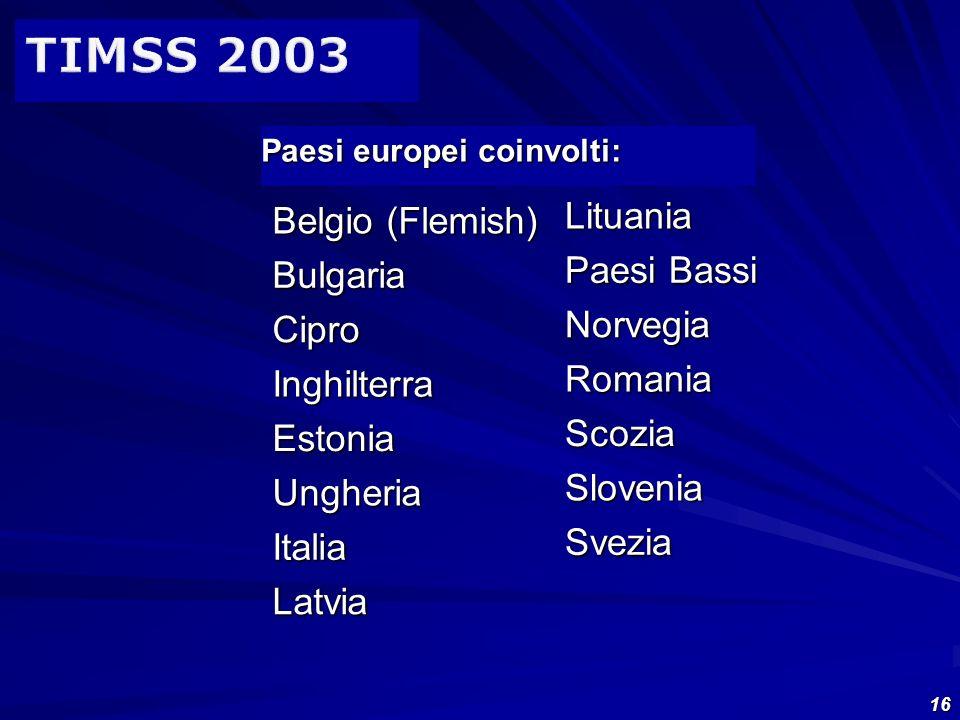 16Lituania Paesi Bassi Norvegia Romania Scozia Slovenia Svezia Belgio (Flemish) Bulgaria Cipro Inghilterra Estonia Ungheria Italia Latvia Paesi europe