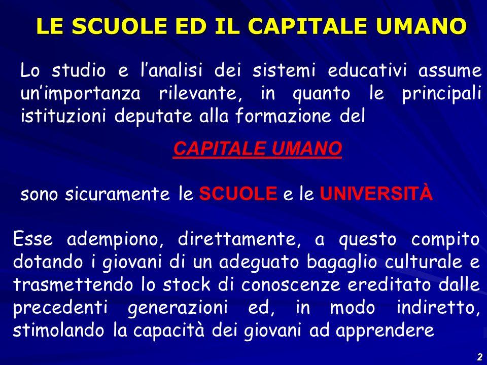 33 Performance in SCIENZE ITALIA: 475 (DS 96) - 31°/57 OECD: 500 (DS 95) La media dei 25 paesi dellUnione Europea partecipanti a PISA 2006 è pari a 497