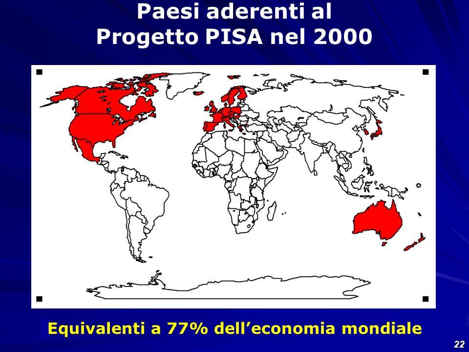 22 Paesi aderenti al Progetto PISA nel 2000 Equivalenti a 77% delleconomia mondiale