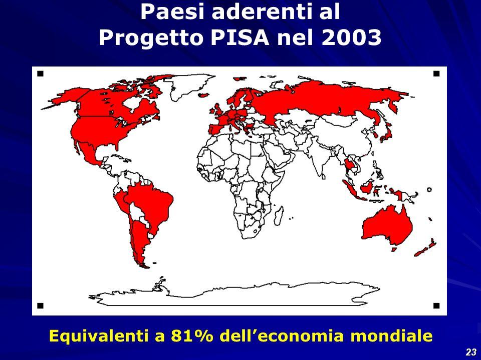 23 Paesi aderenti al Progetto PISA nel 2003 Equivalenti a 81% delleconomia mondiale