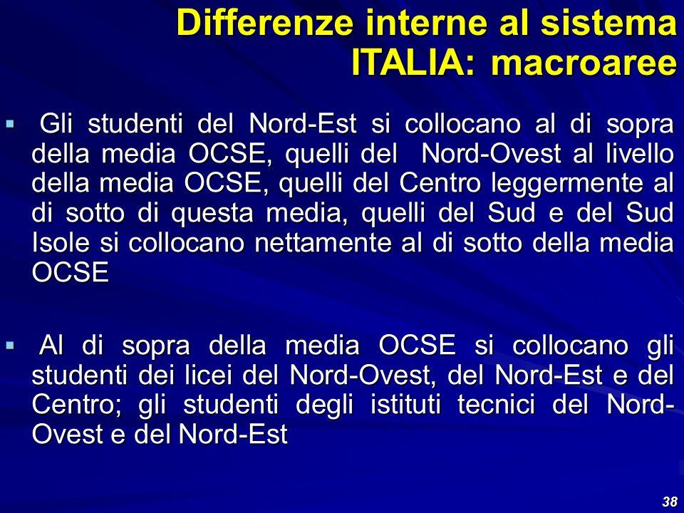 38 Gli studenti del Nord-Est si collocano al di sopra della media OCSE, quelli del Nord-Ovest al livello della media OCSE, quelli del Centro leggermen