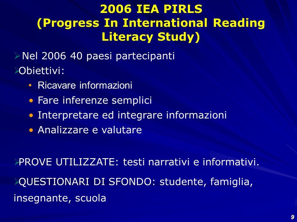 20 PISA (Programme for International Student Assessment) è condotta dallOrganizzazione per la Cooperazione e lo Sviluppo Economico (OCSE) Indagine internazionale promossa per rilevare le competenze dei quindicenni scolarizzatiIndagine internazionale promossa per rilevare le competenze dei quindicenni scolarizzati Si svolge con periodicità triennale (prima indagine 2000)Si svolge con periodicità triennale (prima indagine 2000) Lobiettivo generale è verificare se, e in che misura, i giovani che escono dalla scuola dellobbligo abbiano acquisito alcune competenze giudicate essenziali per svolgere un ruolo consapevole e attivo nella società e per continuare ad apprendere per tutta la vita PRINCIPALI CARATTERISTICHE