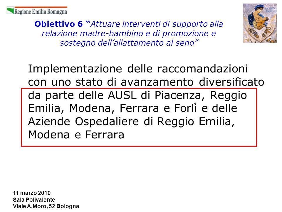 11 marzo 2010 Sala Polivalente Viale A.Moro, 52 Bologna Obiettivo 6 Attuare interventi di supporto alla relazione madre-bambino e di promozione e sost