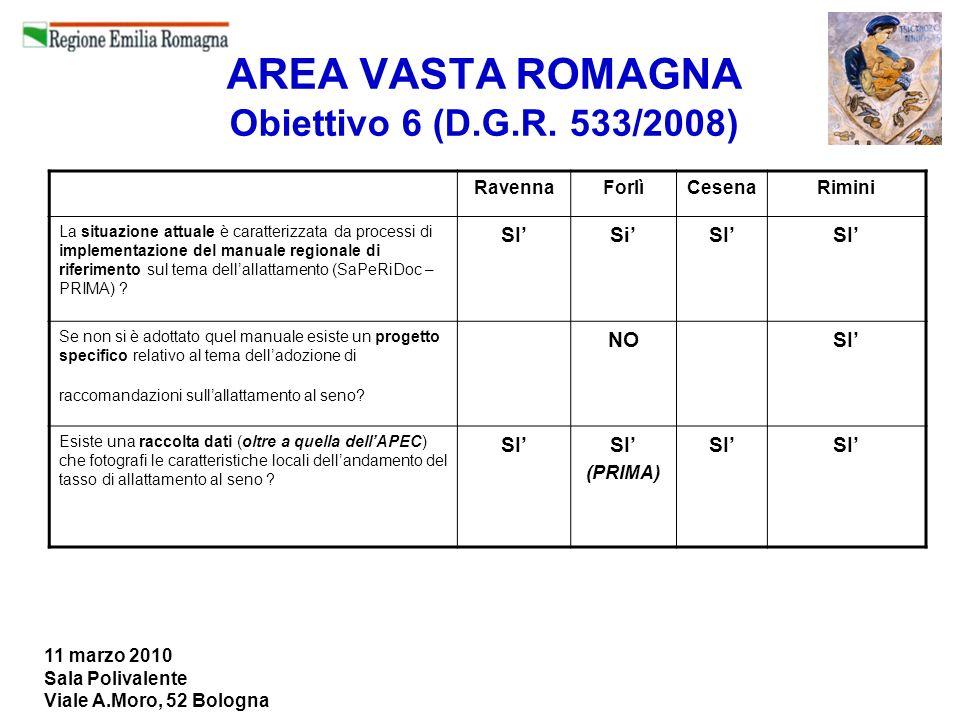 11 marzo 2010 Sala Polivalente Viale A.Moro, 52 Bologna AREA VASTA ROMAGNA Obiettivo 6 (D.G.R. 533/2008) RavennaForlìCesenaRimini La situazione attual