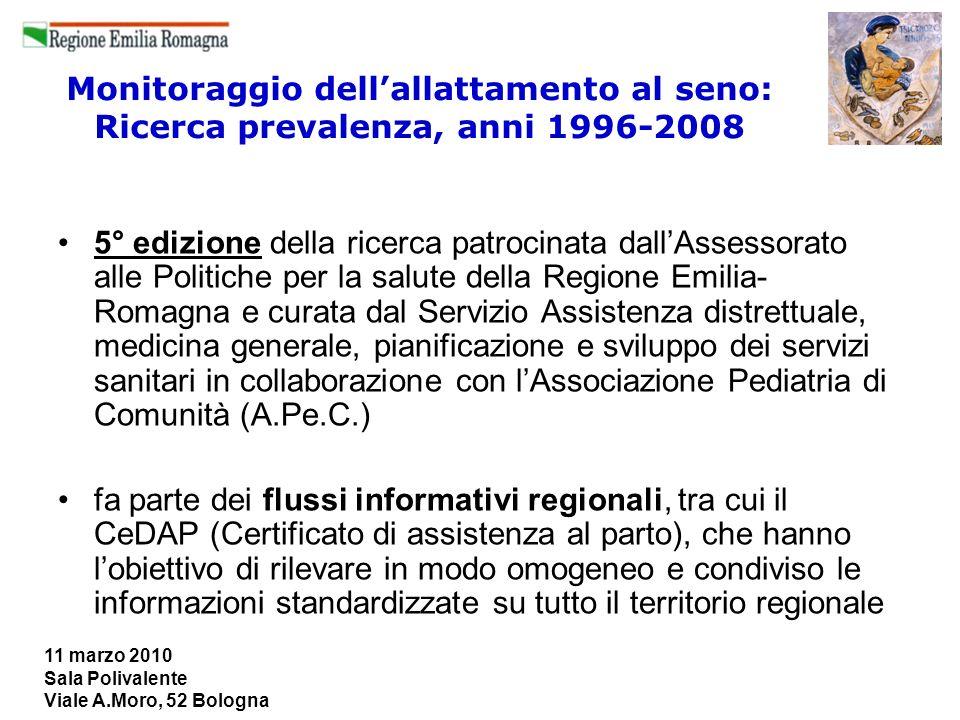 11 marzo 2010 Sala Polivalente Viale A.Moro, 52 Bologna Monitoraggio dellallattamento al seno: Ricerca prevalenza, anni 1996-2008 5° edizione della ri