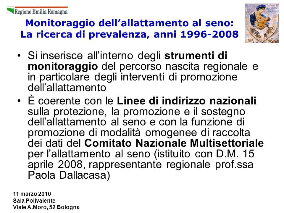 11 marzo 2010 Sala Polivalente Viale A.Moro, 52 Bologna Monitoraggio dellallattamento al seno: La ricerca di prevalenza, anni 1996-2008 Si inserisce a