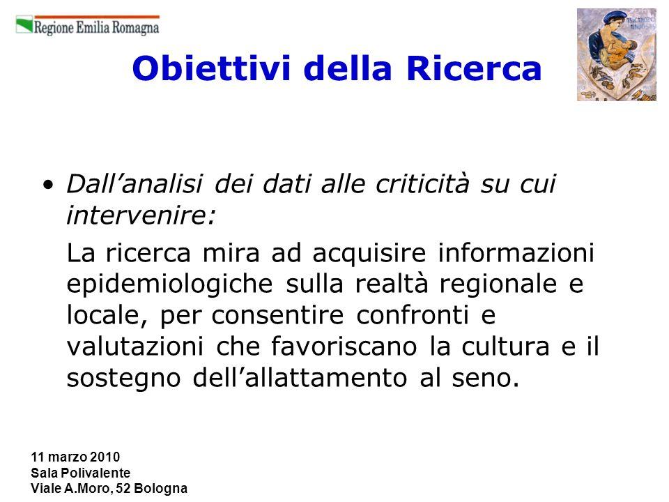 11 marzo 2010 Sala Polivalente Viale A.Moro, 52 Bologna Obiettivi della Ricerca Dallanalisi dei dati alle criticità su cui intervenire: La ricerca mir
