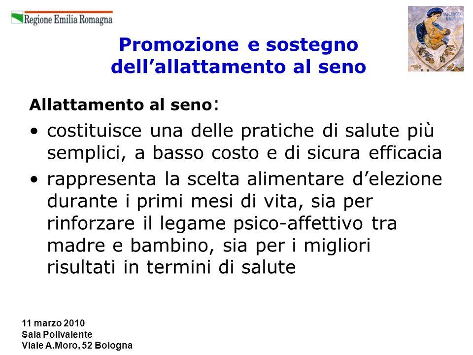 11 marzo 2010 Sala Polivalente Viale A.Moro, 52 Bologna Promozione e sostegno dellallattamento al seno Allattamento al seno : costituisce una delle pr