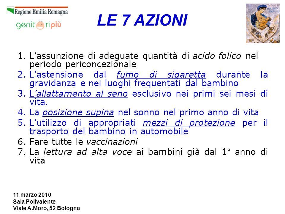 11 marzo 2010 Sala Polivalente Viale A.Moro, 52 Bologna 1.Lassunzione di adeguate quantità di acido folico nel periodo periconcezionale 2.Lastensione