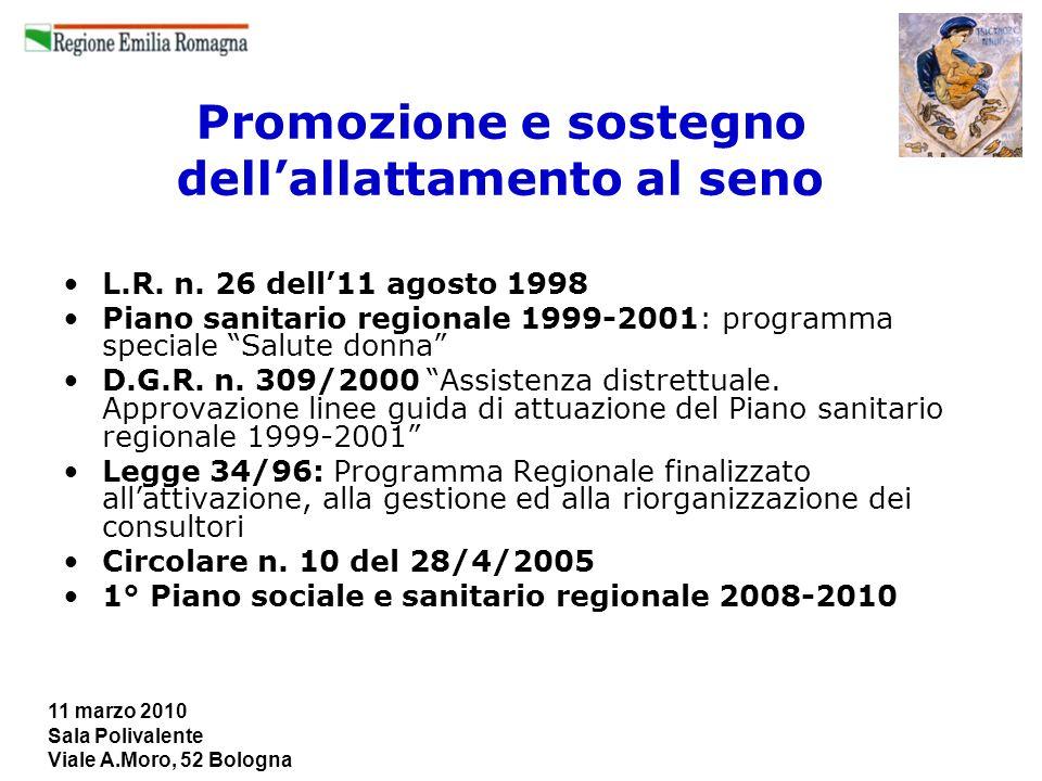 11 marzo 2010 Sala Polivalente Viale A.Moro, 52 Bologna Promozione e sostegno dellallattamento al seno L.R. n. 26 dell11 agosto 1998 Piano sanitario r
