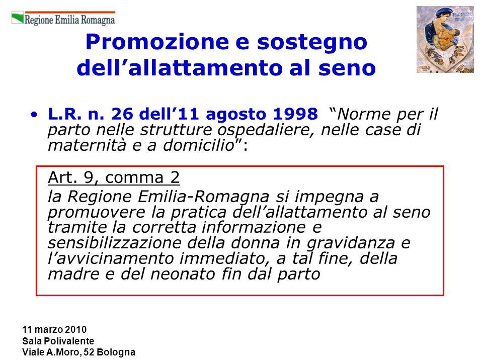 11 marzo 2010 Sala Polivalente Viale A.Moro, 52 Bologna Promozione e sostegno dellallattamento al seno L.R. n. 26 dell11 agosto 1998 Norme per il part