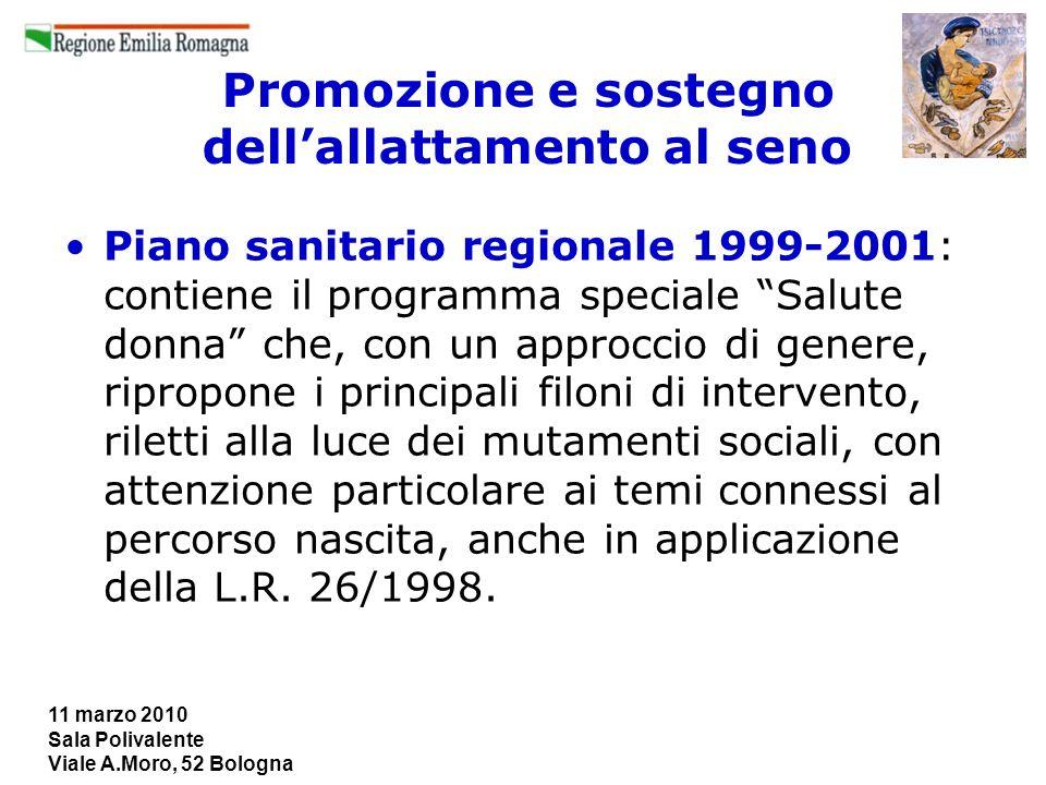 11 marzo 2010 Sala Polivalente Viale A.Moro, 52 Bologna Promozione e sostegno dellallattamento al seno Piano sanitario regionale 1999-2001: contiene i