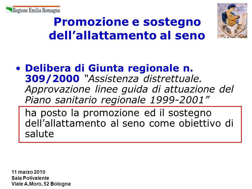11 marzo 2010 Sala Polivalente Viale A.Moro, 52 Bologna Promozione e sostegno dellallattamento al seno Delibera di Giunta regionale n. 309/2000 Assist