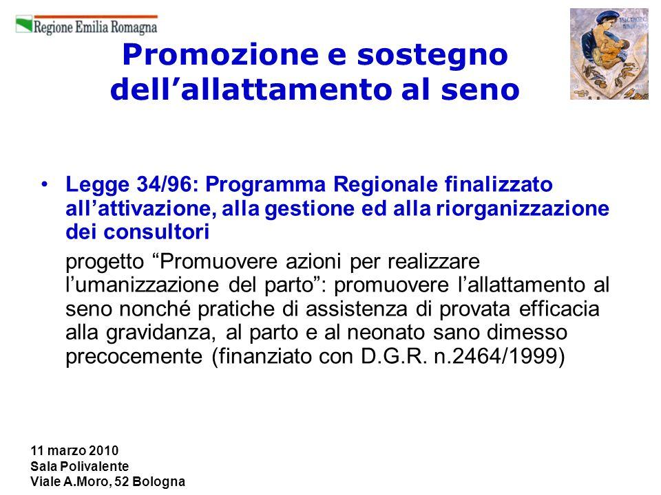 11 marzo 2010 Sala Polivalente Viale A.Moro, 52 Bologna Promozione e sostegno dellallattamento al seno Legge 34/96: Programma Regionale finalizzato al