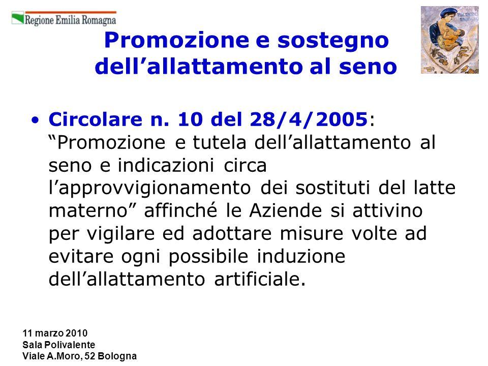 11 marzo 2010 Sala Polivalente Viale A.Moro, 52 Bologna Promozione e sostegno dellallattamento al seno Circolare n. 10 del 28/4/2005: Promozione e tut