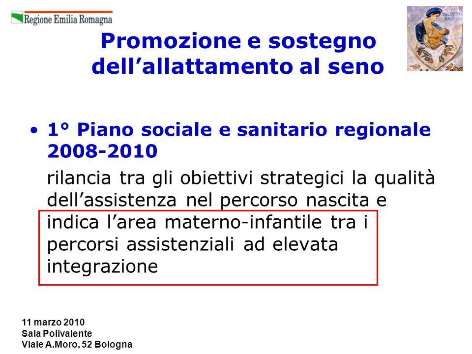 11 marzo 2010 Sala Polivalente Viale A.Moro, 52 Bologna Promozione e sostegno dellallattamento al seno 1° Piano sociale e sanitario regionale 2008-201