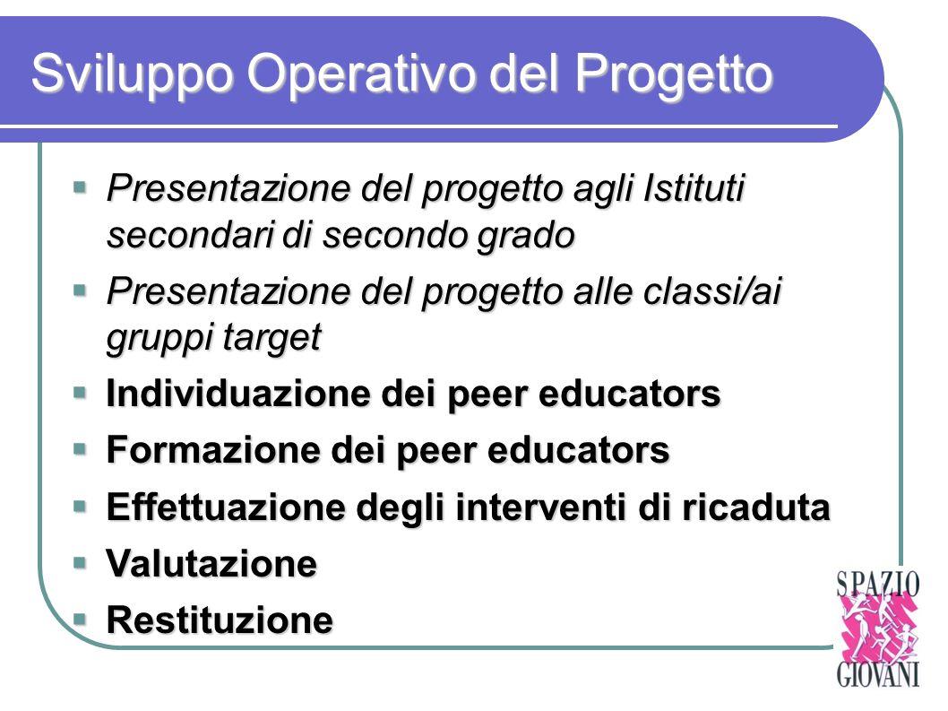 Sviluppo Operativo del Progetto Presentazione del progetto agli Istituti secondari di secondo grado Presentazione del progetto agli Istituti secondari